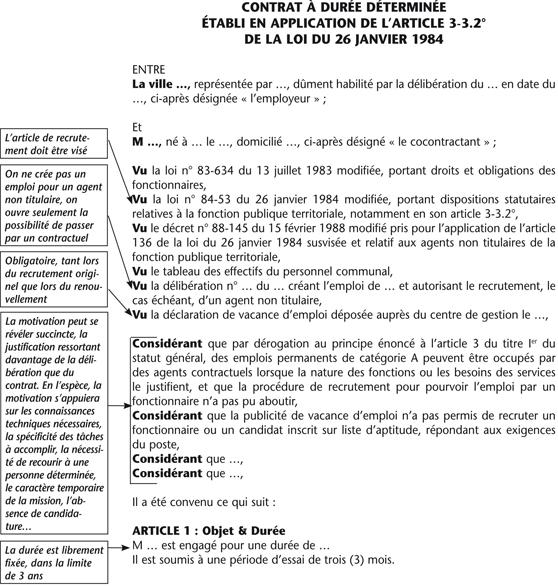 Annexe X Modèle de CDD article 3 3.2° ? Emploi de catégorie A