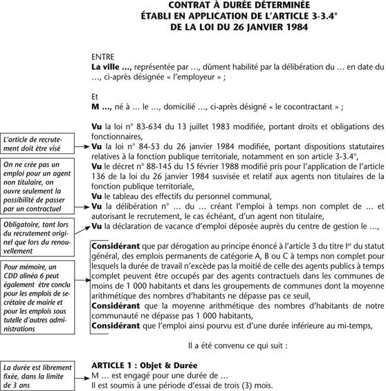 3ee86b5a7f3 Annexe XI Modèle de CDD article 3-3.4°   Emploi inférieur au mi-temps - Les  agents contractuels des collectivités locales