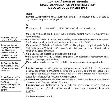 Annexe Ix Modele De Cdd Al 3 3 1 Absence De Cadre D Emplois