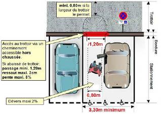 fiche de cas n 3 le stationnement r serv pour les personnes handicap es accessibilit en. Black Bedroom Furniture Sets. Home Design Ideas