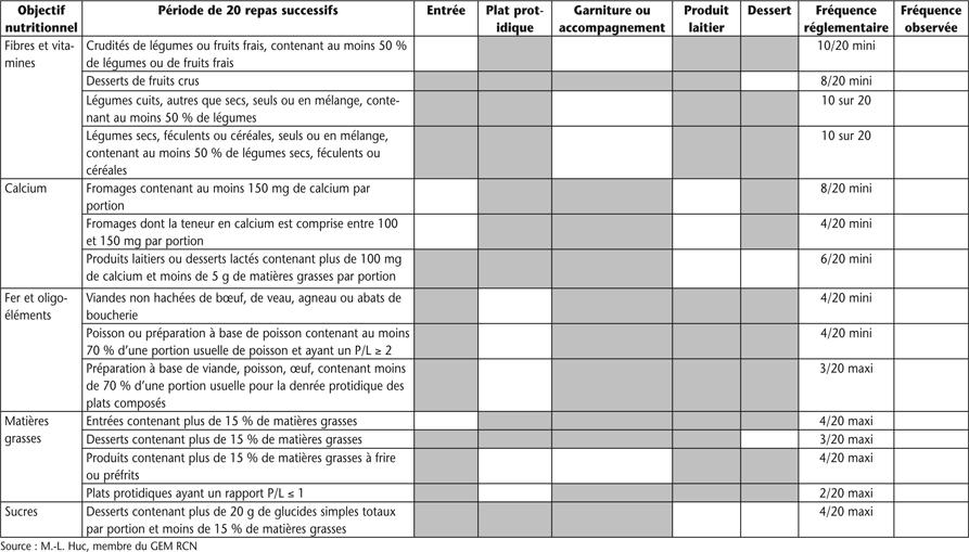 cl ergebnisse tabelle